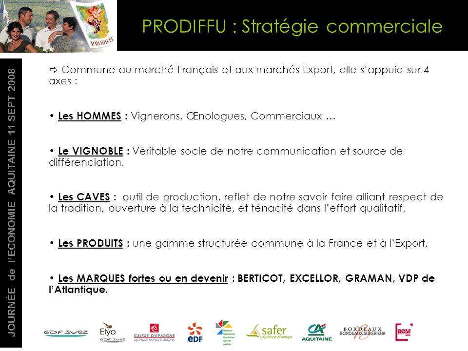 JOURNÉE de lECONOMIE AQUITAINE 11 SEPT 2008 Commune au marché Français et aux marchés Export, elle sappuie sur 4 axes : Les HOMMES : Vignerons, Œnolog