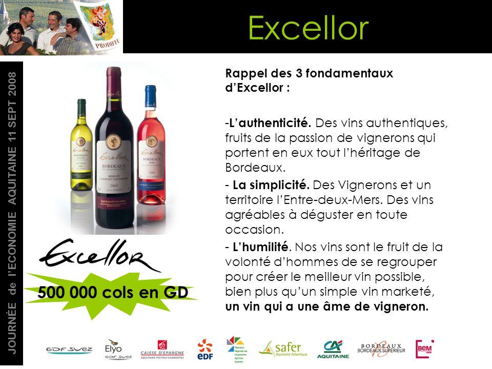 JOURNÉE de lECONOMIE AQUITAINE 11 SEPT 2008 Excellor Rappel des 3 fondamentaux dExcellor : - Lauthenticité. Des vins authentiques, fruits de la passio
