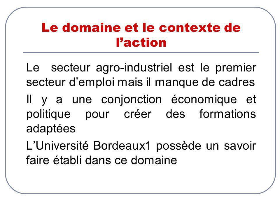 Le domaine et le contexte de laction Le secteur agro-industriel est le premier secteur demploi mais il manque de cadres Il y a une conjonction économique et politique pour créer des formations adaptées LUniversité Bordeaux1 possède un savoir faire établi dans ce domaine