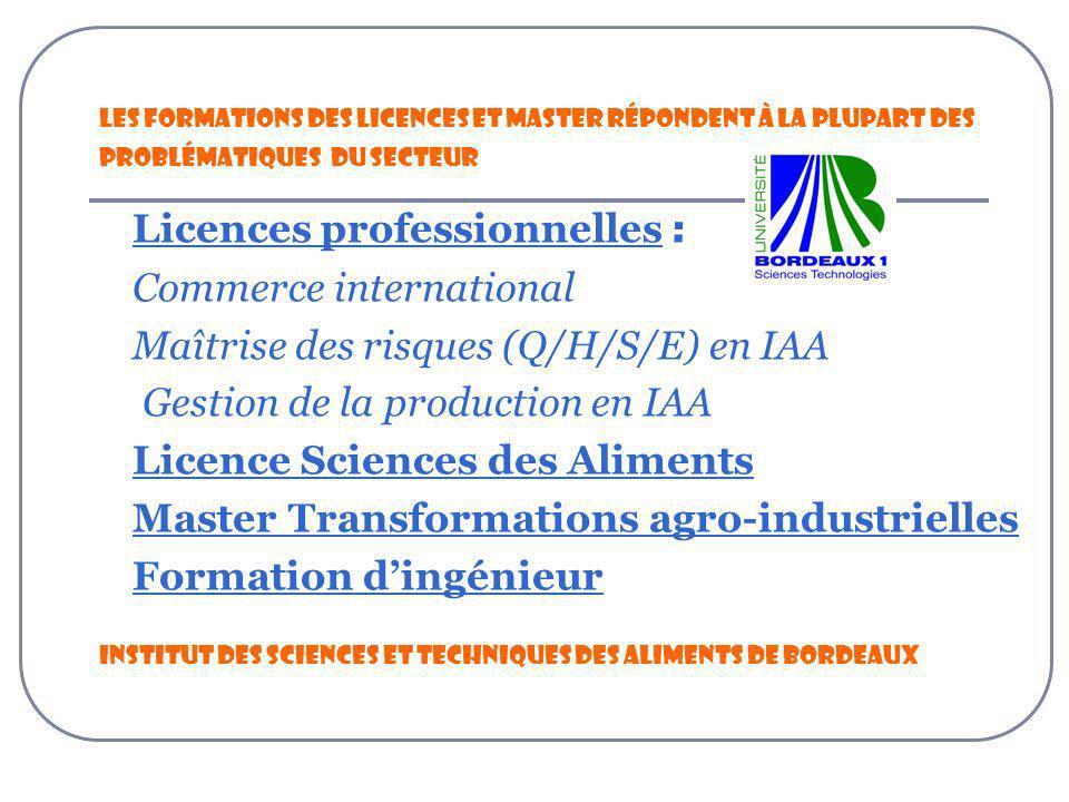 UNIVERSITÉ BORDEAUX1 MASTER SCIENCES &TECHNOLOGIES mention Sciences des Aliments & Nutrition option Transformations Agro-Industrielles