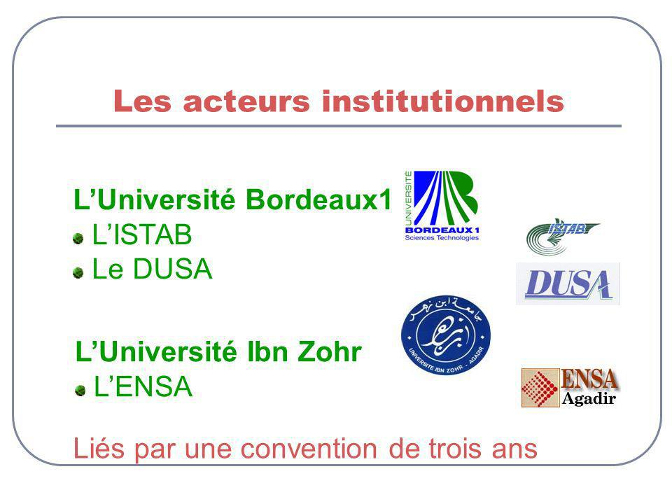 Les acteurs institutionnels LUniversité Bordeaux1 LISTAB Le DUSA Liés par une convention de trois ans LUniversité Ibn Zohr LENSA