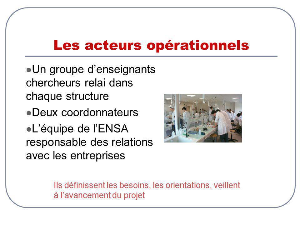 Le transfert pédagogique Laide aux enseignements Lobjet est de transférer aux enseignants marocains, une ingénierie et une expérience pédagogiques pour les cours, travaux dirigés et pratiques, spécifiques au domaine.