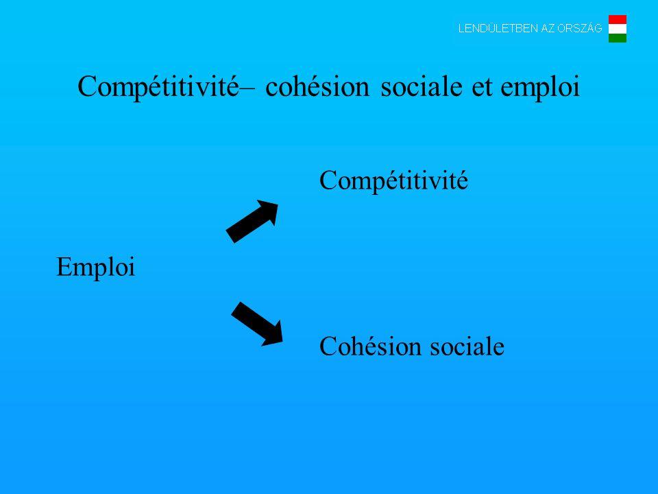 Compétitivité– cohésion sociale et emploi Compétitivité Emploi Cohésion sociale