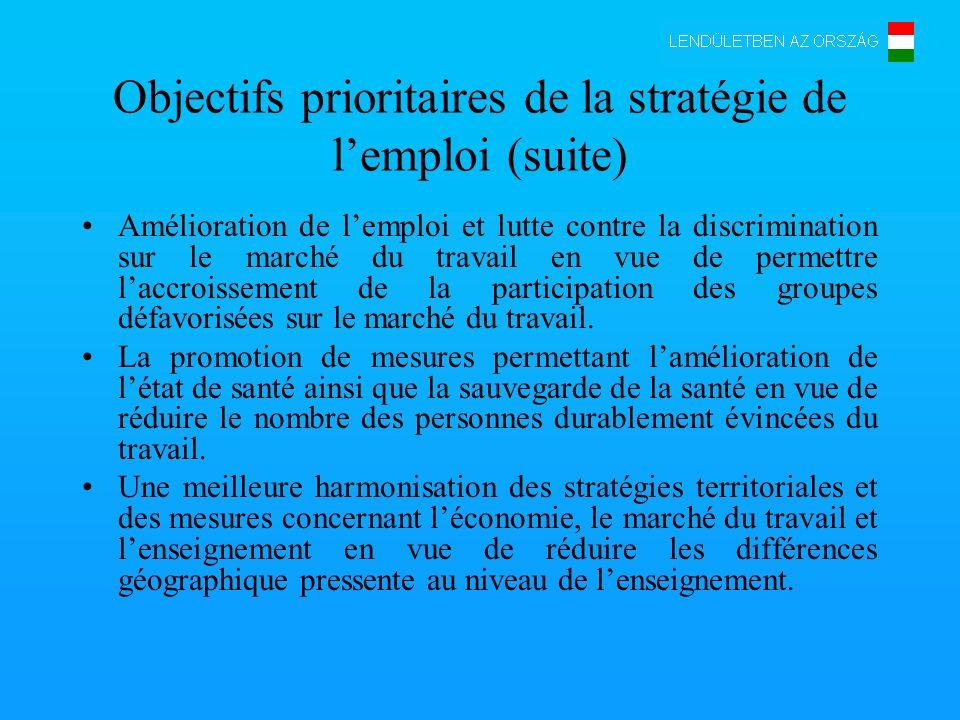 Objectifs prioritaires de la stratégie de lemploi (suite) Amélioration de lemploi et lutte contre la discrimination sur le marché du travail en vue de permettre laccroissement de la participation des groupes défavorisées sur le marché du travail.