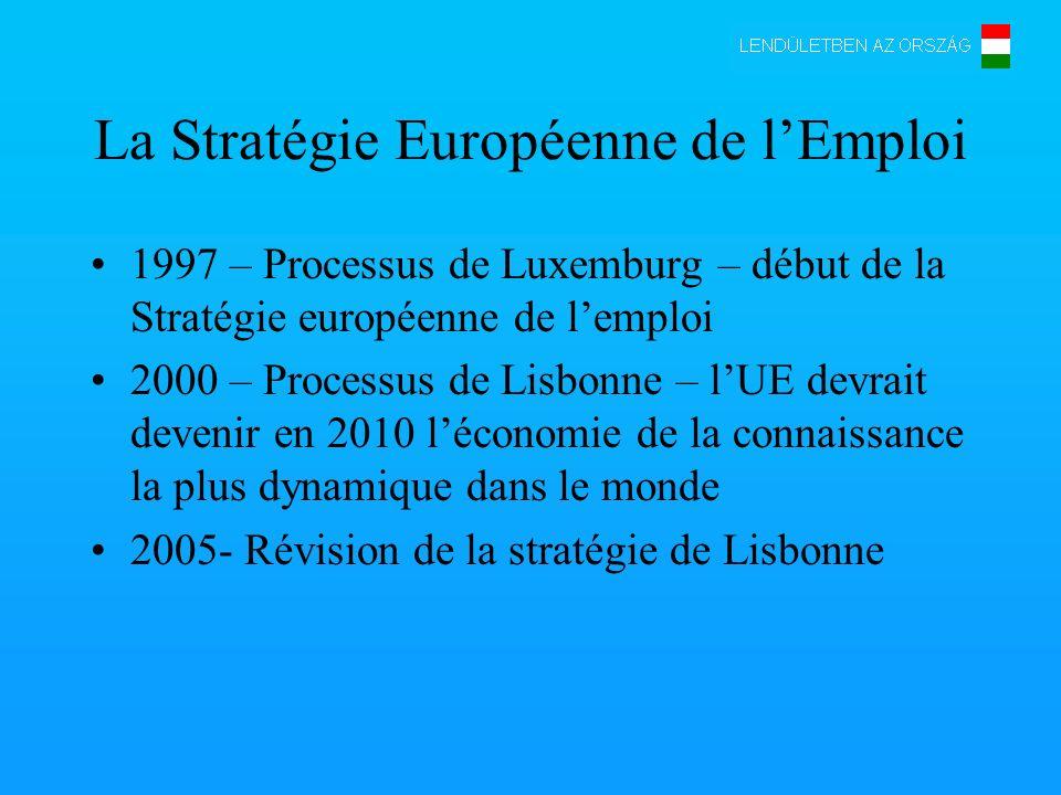 La Stratégie Européenne de lEmploi 1997 – Processus de Luxemburg – début de la Stratégie européenne de lemploi 2000 – Processus de Lisbonne – lUE devrait devenir en 2010 léconomie de la connaissance la plus dynamique dans le monde 2005- Révision de la stratégie de Lisbonne