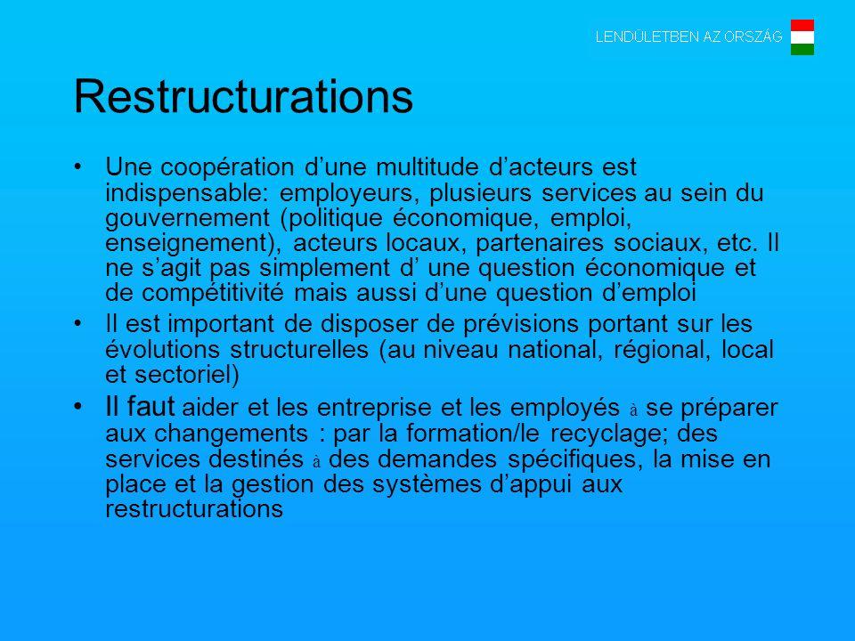 Restructurations Une coopération dune multitude dacteurs est indispensable: employeurs, plusieurs services au sein du gouvernement (politique économique, emploi, enseignement), acteurs locaux, partenaires sociaux, etc.