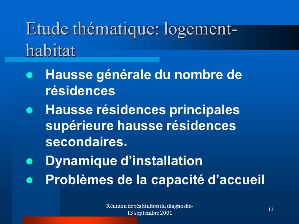 Réunion de réstitution du diagnostic- 13 septembre 2001 11 Etude thématique: logement- habitat Hausse générale du nombre de résidences Hausse résidences principales supérieure hausse résidences secondaires.