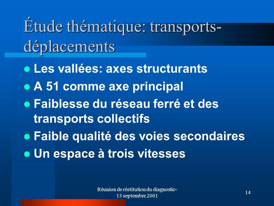 Réunion de réstitution du diagnostic- 13 septembre 2001 14 Étude thématique: transports- déplacements Les vallées: axes structurants A 51 comme axe pr