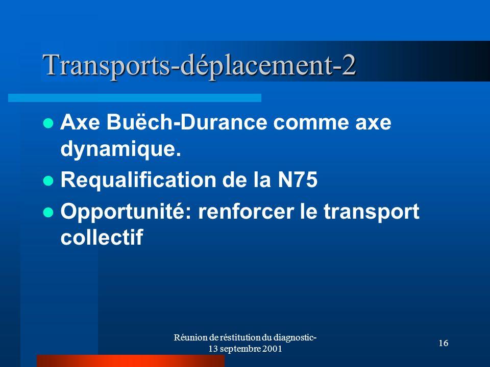 Réunion de réstitution du diagnostic- 13 septembre 2001 16 Transports-déplacement-2 Axe Buëch-Durance comme axe dynamique. Requalification de la N75 O