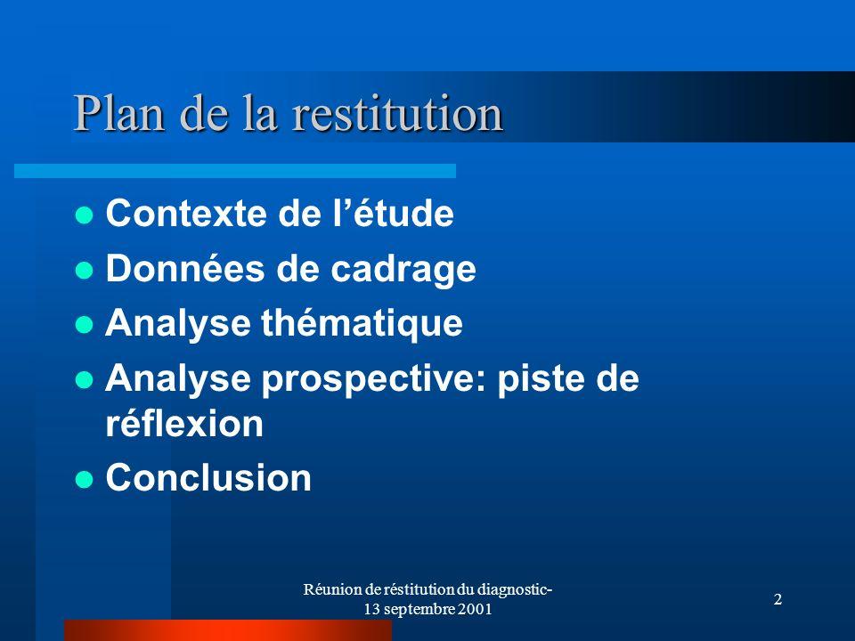 Réunion de réstitution du diagnostic- 13 septembre 2001 2 Plan de la restitution Contexte de létude Données de cadrage Analyse thématique Analyse prospective: piste de réflexion Conclusion