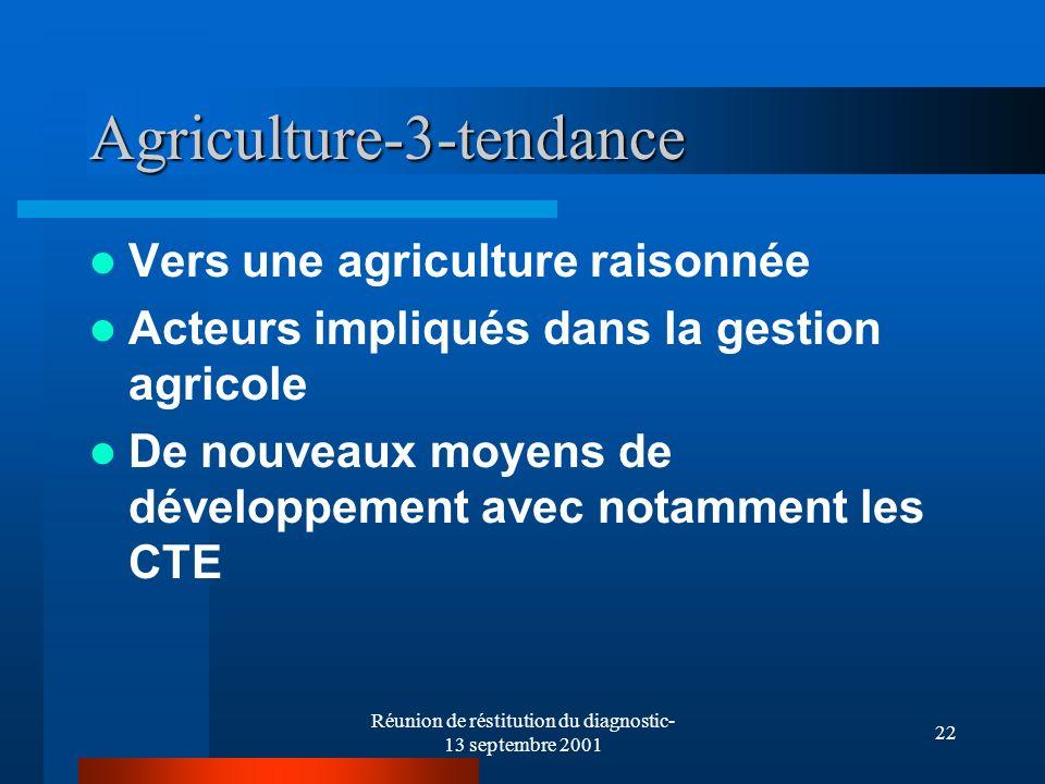 Réunion de réstitution du diagnostic- 13 septembre 2001 22 Agriculture-3-tendance Vers une agriculture raisonnée Acteurs impliqués dans la gestion agricole De nouveaux moyens de développement avec notamment les CTE