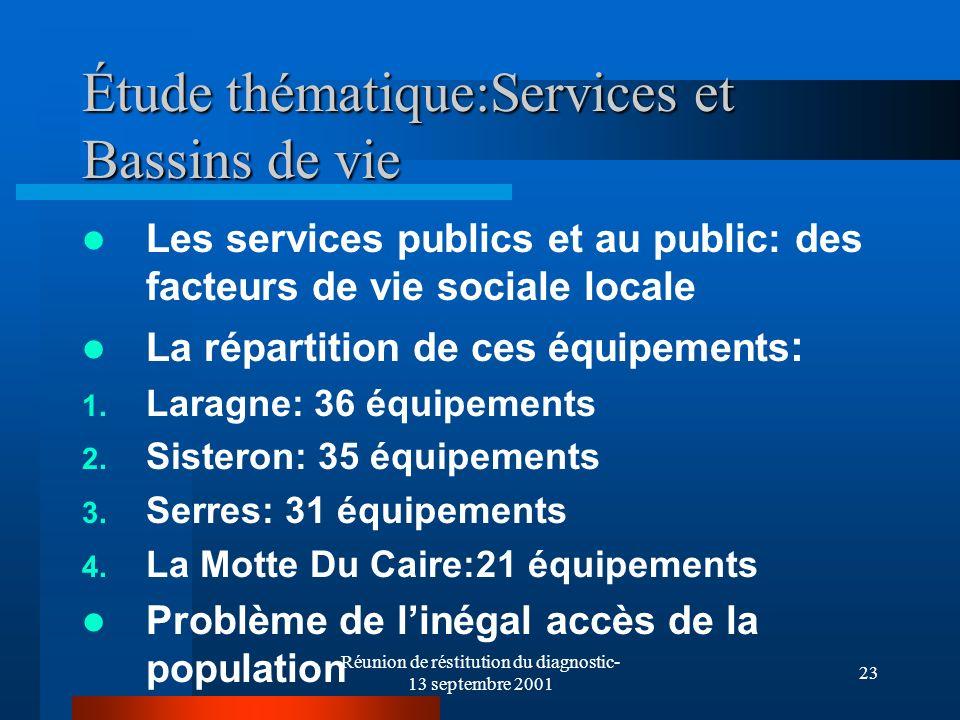 Réunion de réstitution du diagnostic- 13 septembre 2001 23 Étude thématique:Services et Bassins de vie Les services publics et au public: des facteurs
