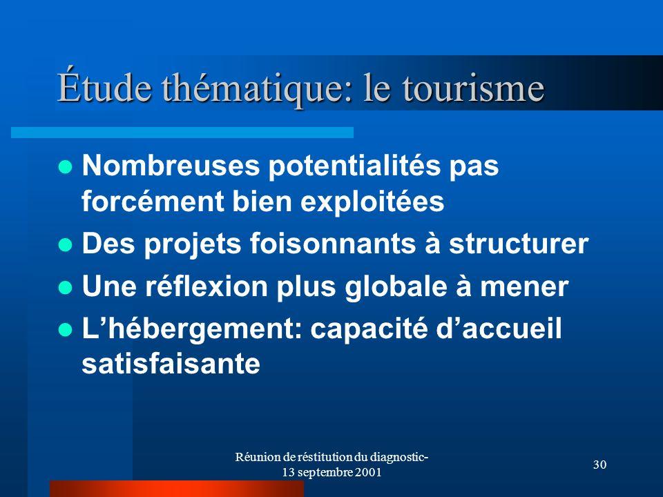 Réunion de réstitution du diagnostic- 13 septembre 2001 30 Étude thématique: le tourisme Nombreuses potentialités pas forcément bien exploitées Des pr