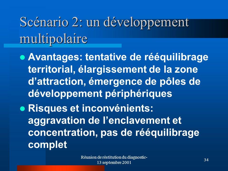 Réunion de réstitution du diagnostic- 13 septembre 2001 34 Scénario 2: un développement multipolaire Avantages: tentative de rééquilibrage territorial