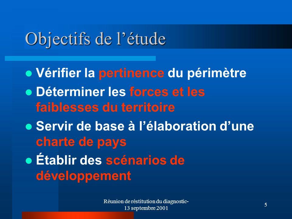 Réunion de réstitution du diagnostic- 13 septembre 2001 16 Transports-déplacement-2 Axe Buëch-Durance comme axe dynamique.