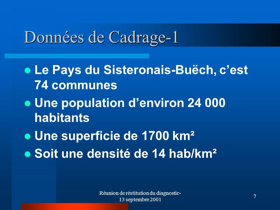 7 Données de Cadrage-1 Le Pays du Sisteronais-Buëch, cest 74 communes Une population denviron 24 000 habitants Une superficie de 1700 km² Soit une den