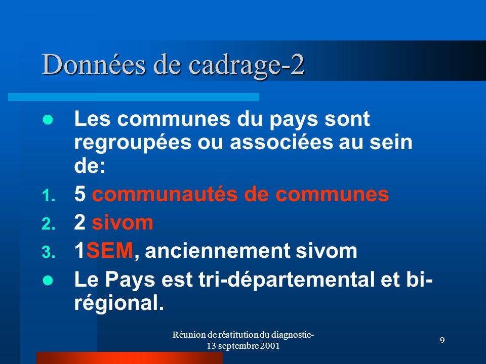 9 Données de cadrage-2 Les communes du pays sont regroupées ou associées au sein de: 1. 5 communautés de communes 2. 2 sivom 3. 1SEM, anciennement siv