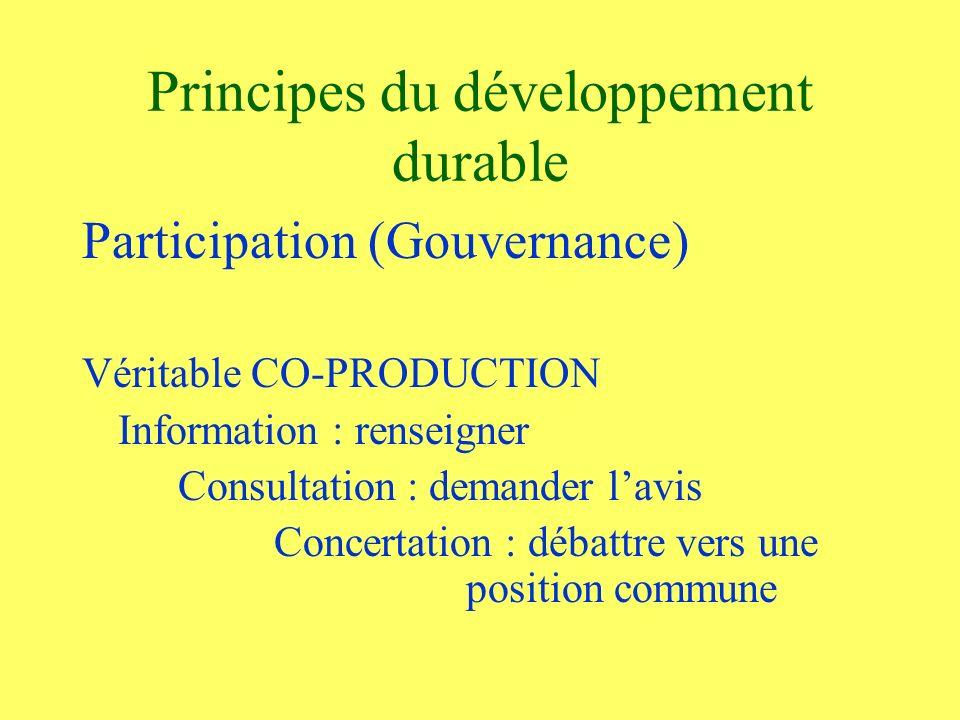 Principes du développement durable Participation (Gouvernance) Véritable CO-PRODUCTION Information : renseigner Consultation : demander lavis Concertation : débattre vers une position commune