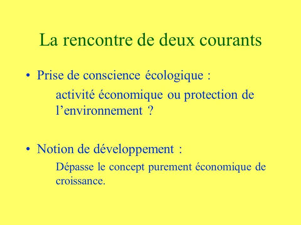 Genèse de la notion de développement durable Les travaux du Club de Rome « Croissance zéro » La conférence de Stockholm (1972) « Eco-développement » Le rapport Bruntland (1992) Le sommet de la terre de Rio (1992)