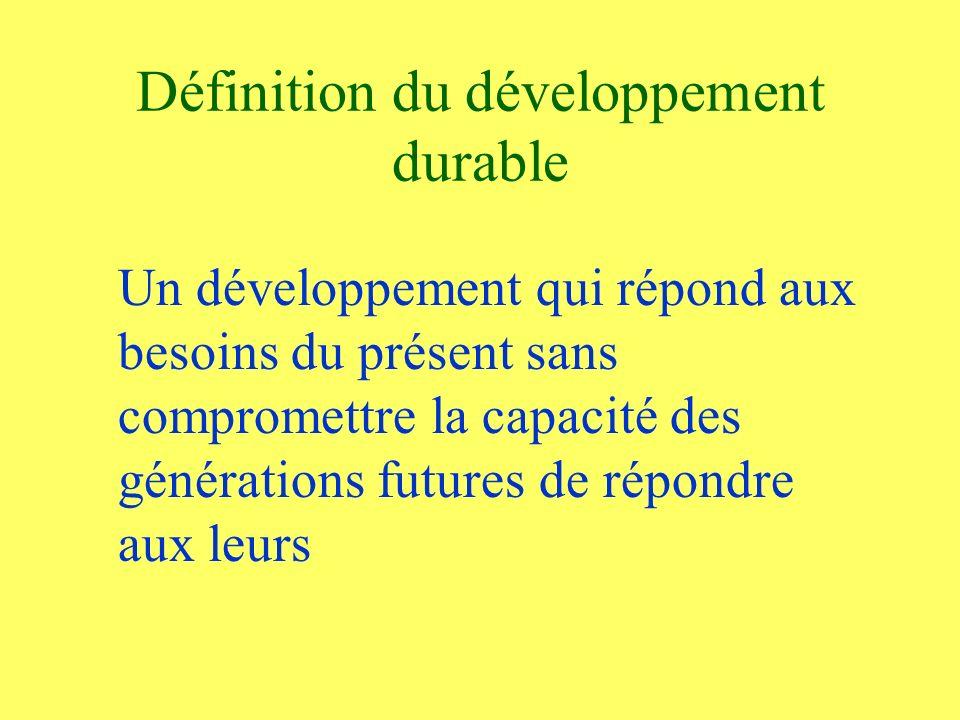 Définition du développement durable Un développement qui répond aux besoins du présent sans compromettre la capacité des générations futures de répondre aux leurs