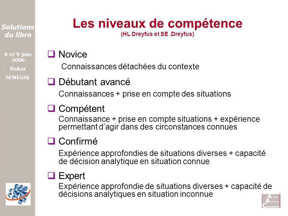 Solutions du libre 8 et 9 juin 2006 Dakar SENEGAL Les niveaux de compétence (HL Dreyfus et SE.Dreyfus) Novice Connaissances détachées du contexte Débu