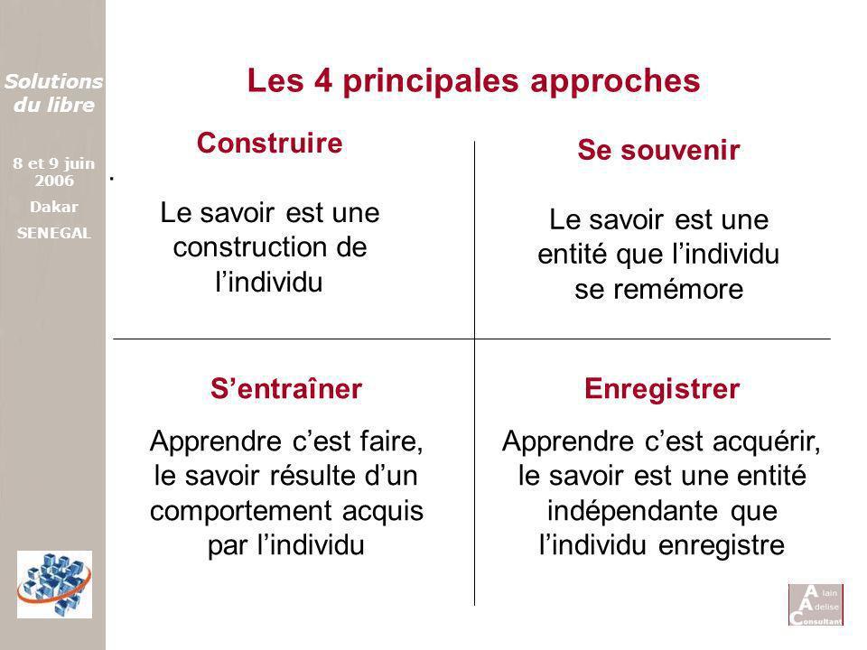 Solutions du libre 8 et 9 juin 2006 Dakar SENEGAL Les 4 principales approches. Construire Le savoir est une construction de lindividu Se souvenir Le s