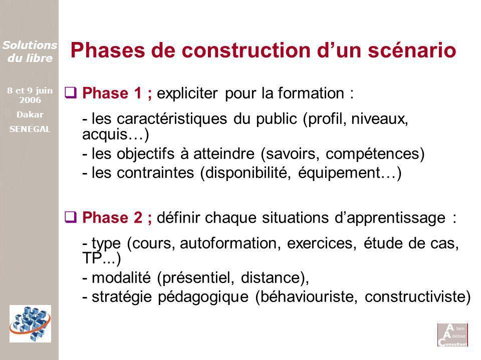 Solutions du libre 8 et 9 juin 2006 Dakar SENEGAL Phases de construction dun scénario Phase 1 ; expliciter pour la formation : - les caractéristiques