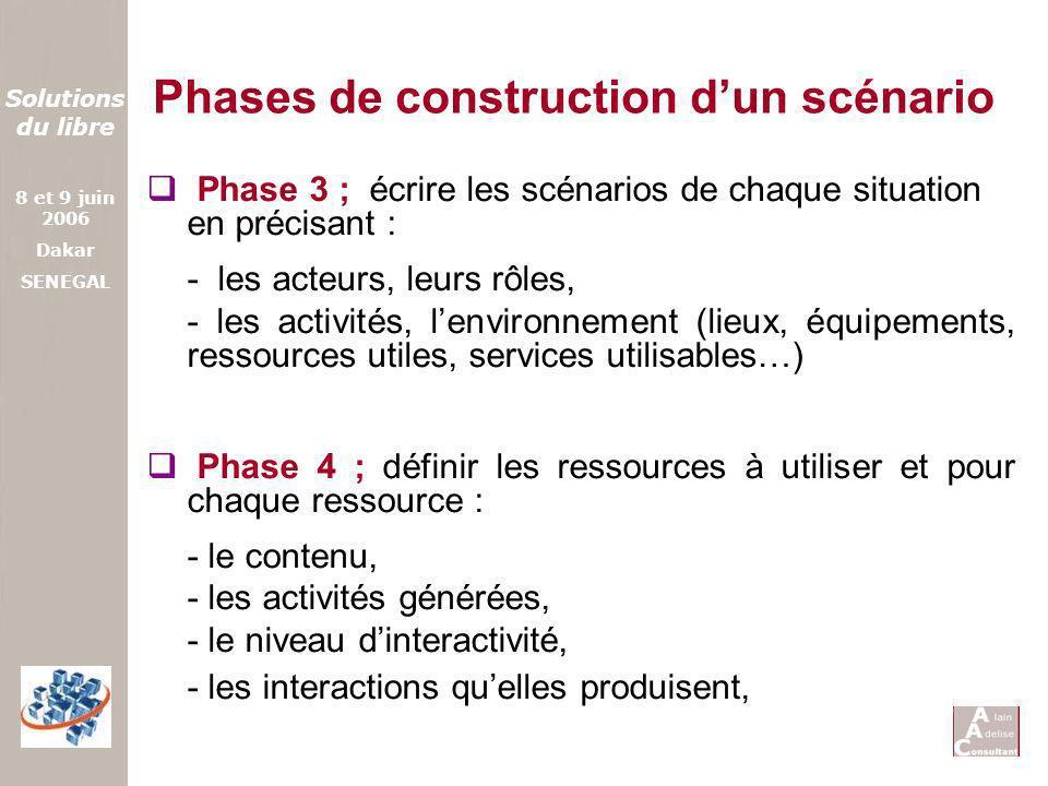 Solutions du libre 8 et 9 juin 2006 Dakar SENEGAL Phases de construction dun scénario Phase 3 ; écrire les scénarios de chaque situation en précisant