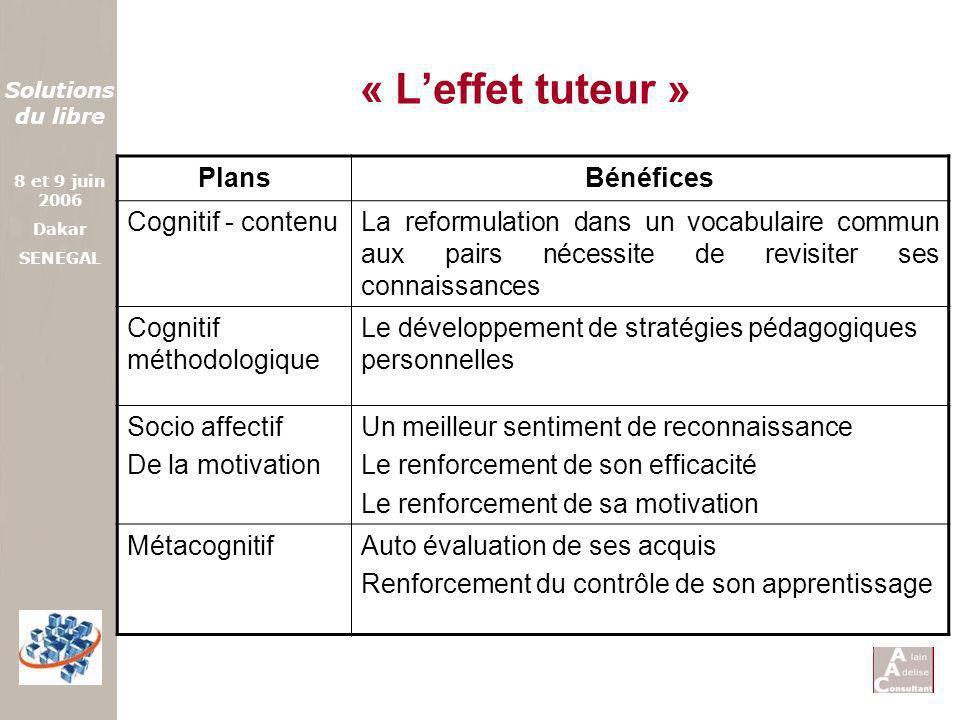 Solutions du libre 8 et 9 juin 2006 Dakar SENEGAL « Leffet tuteur » PlansBénéfices Cognitif - contenuLa reformulation dans un vocabulaire commun aux p