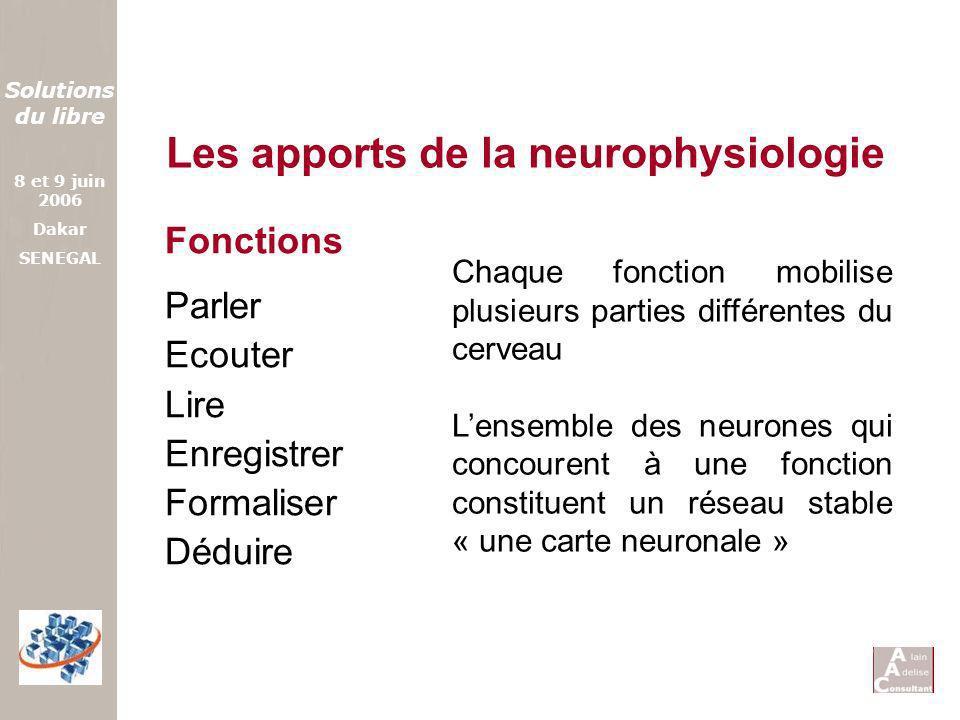 Solutions du libre 8 et 9 juin 2006 Dakar SENEGAL Les apports de la neurophysiologie Fonctions Parler Ecouter Lire Enregistrer Formaliser Déduire Chaq