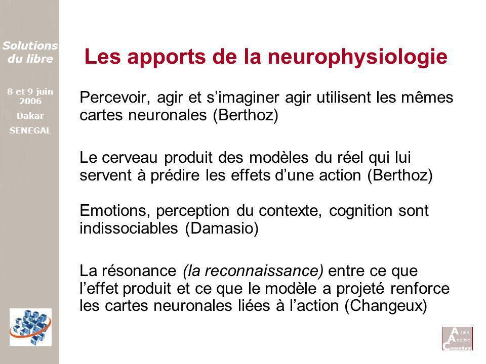 Solutions du libre 8 et 9 juin 2006 Dakar SENEGAL Les apports de la neurophysiologie Percevoir, agir et simaginer agir utilisent les mêmes cartes neur