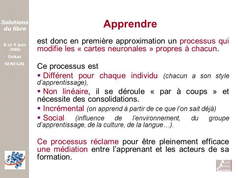 Solutions du libre 8 et 9 juin 2006 Dakar SENEGAL Apprendre est donc en première approximation un processus qui modifie les « cartes neuronales » prop