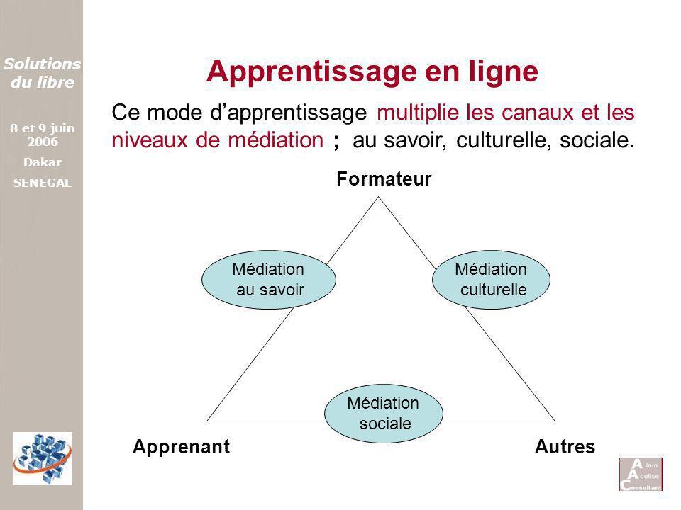 Solutions du libre 8 et 9 juin 2006 Dakar SENEGAL Apprentissage en ligne Médiation au savoir Médiation culturelle ApprenantAutres Formateur Ce mode da