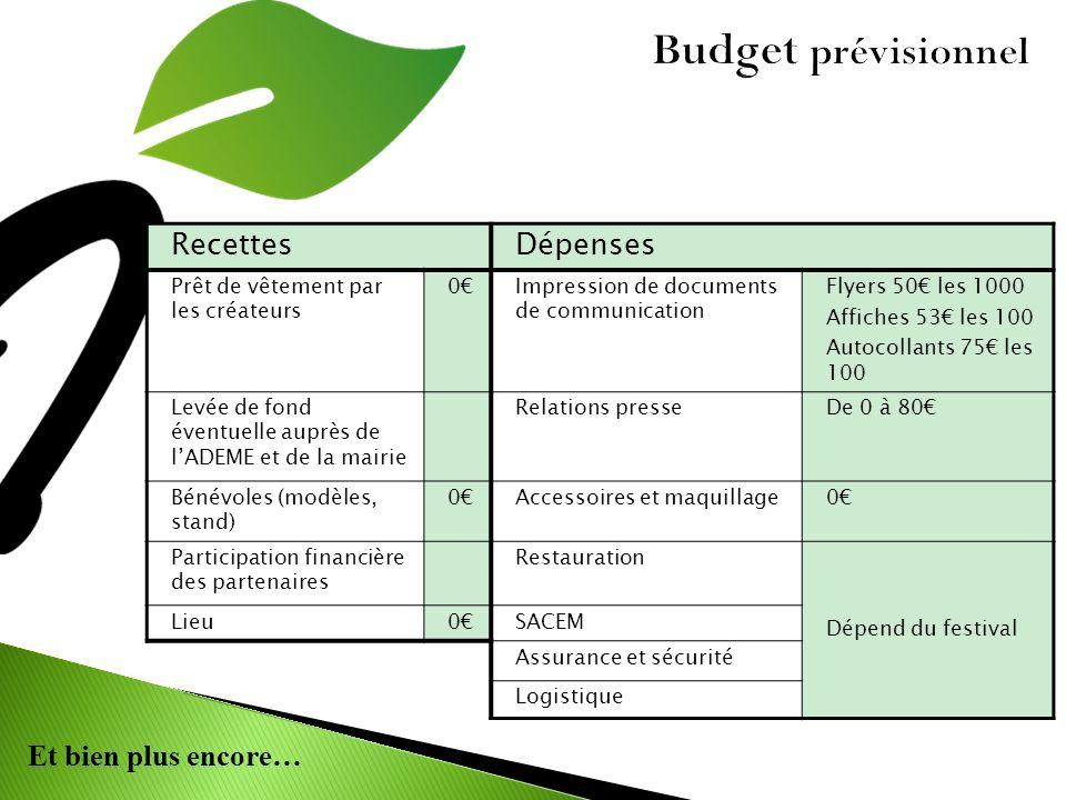 Et bien plus encore… Budget prévisionnel RecettesDépenses Prêt de vêtement par les créateurs 0Impression de documents de communication Flyers 50 les 1