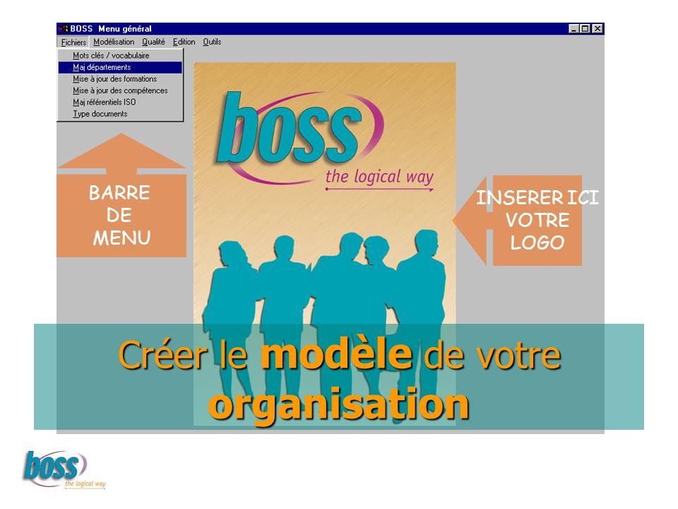INSERER ICI VOTRE LOGO BARRE DE MENU Créer le modèle de votre organisation