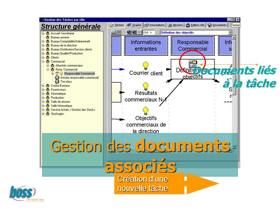 Documents liés à la tâche Gestion des documents associés Création dune nouvelle tâche