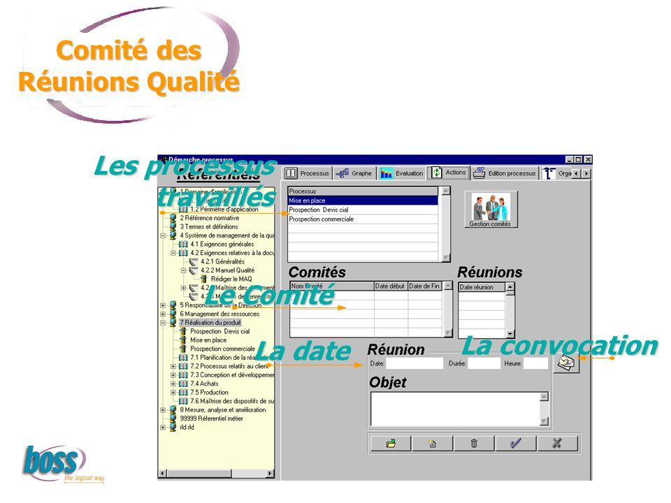 Comité des Réunions Qualité Les processus travaillés Le Comité La convocation La date