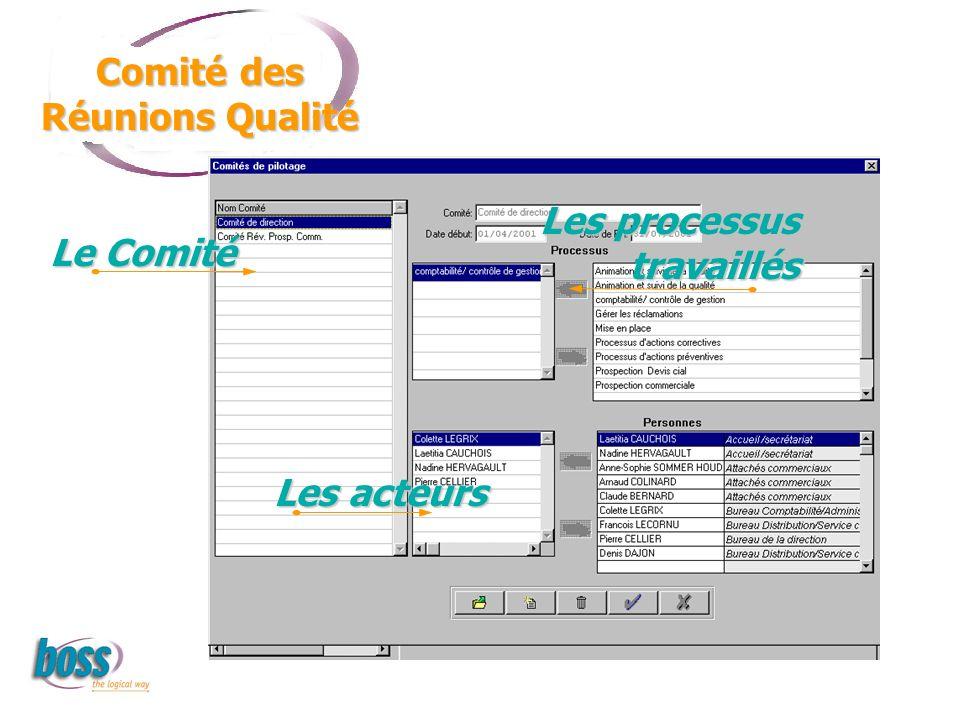 Comité des Réunions Qualité Les processus travaillés Le Comité Les acteurs