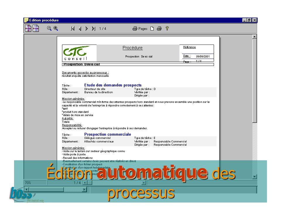 Édition automatique des processus automatique