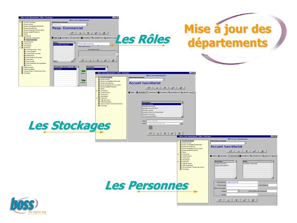 Représentation Graphique Le référentiel Le processus Ce graphique sest créé et mis en place automatiquement .