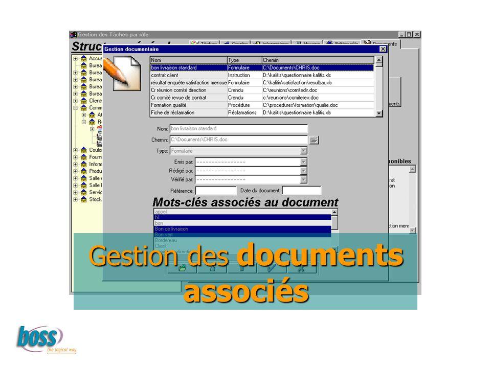 Documents liés à la tâche Gestion des documents associés