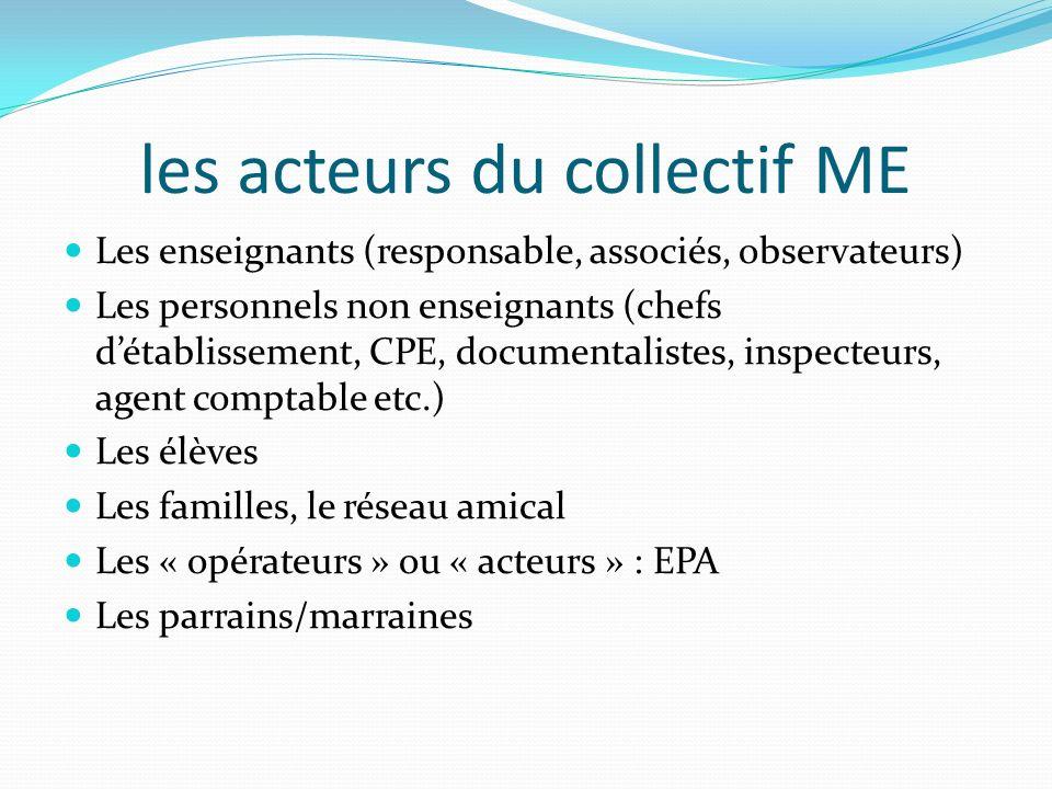 les acteurs du collectif ME Les enseignants (responsable, associés, observateurs) Les personnels non enseignants (chefs détablissement, CPE, documenta