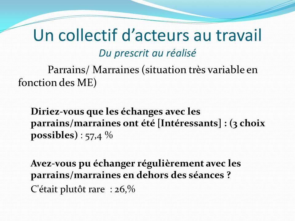 Un collectif dacteurs au travail Du prescrit au réalisé Parrains/ Marraines (situation très variable en fonction des ME) Diriez-vous que les échanges