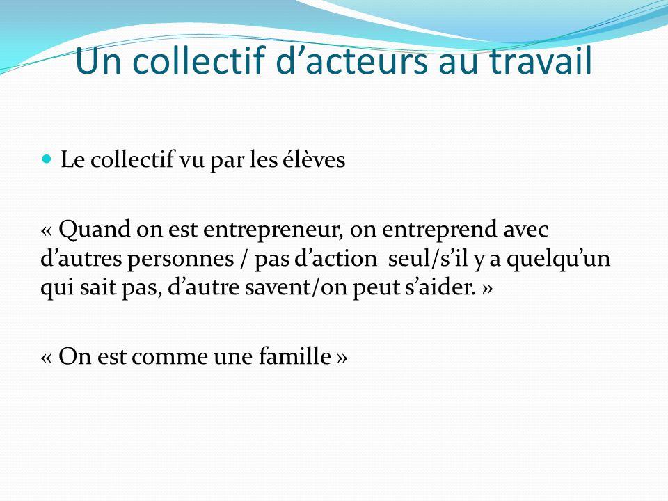 Un collectif dacteurs au travail Le collectif vu par les élèves « Quand on est entrepreneur, on entreprend avec dautres personnes / pas daction seul/s