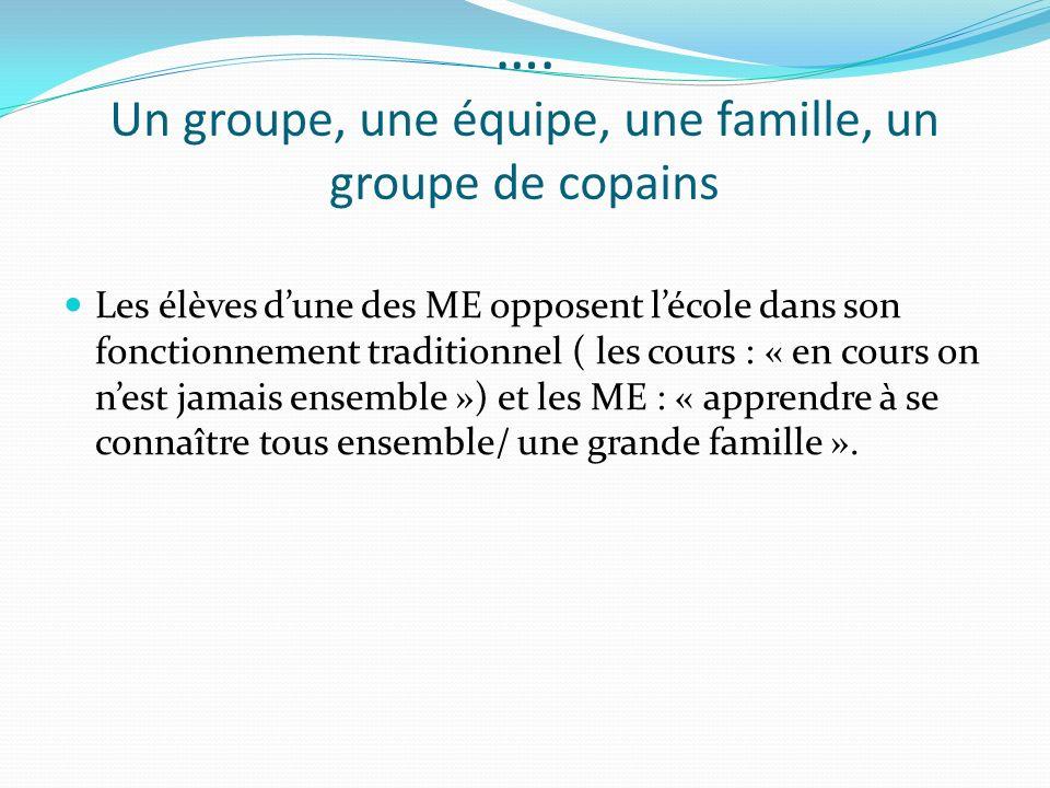 …. Un groupe, une équipe, une famille, un groupe de copains Les élèves dune des ME opposent lécole dans son fonctionnement traditionnel ( les cours :