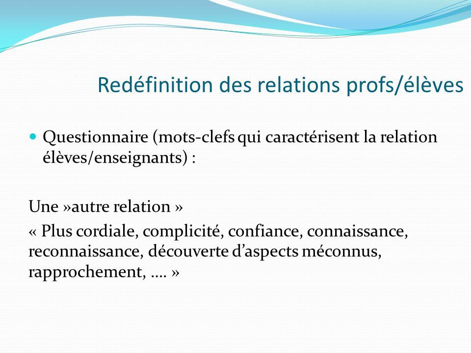 Redéfinition des relations profs/élèves Questionnaire (mots-clefs qui caractérisent la relation élèves/enseignants) : Une »autre relation » « Plus cor