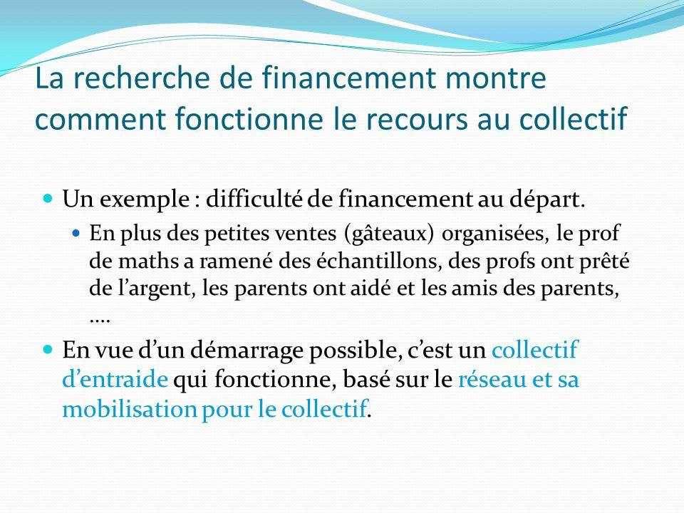 La recherche de financement montre comment fonctionne le recours au collectif Un exemple : difficulté de financement au départ. En plus des petites ve