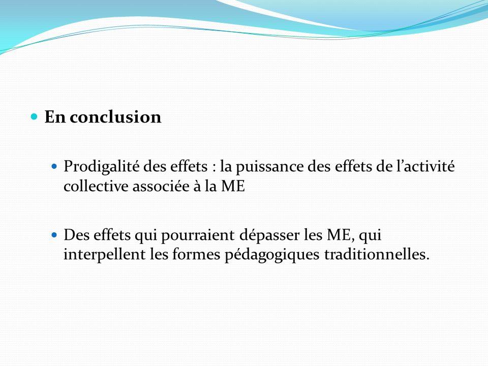 En conclusion Prodigalité des effets : la puissance des effets de lactivité collective associée à la ME Des effets qui pourraient dépasser les ME, qui