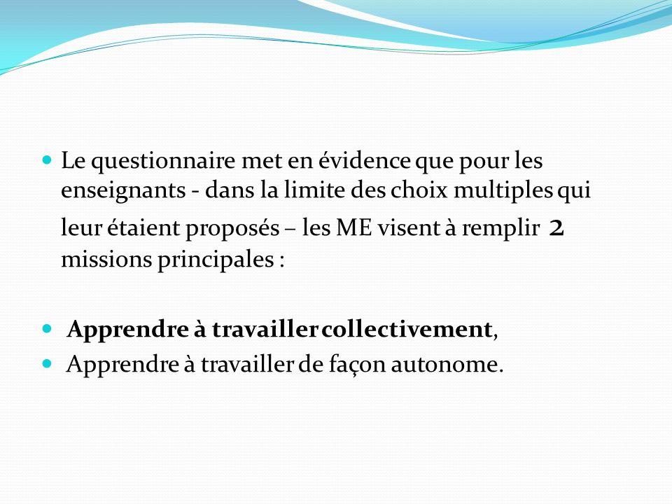 Le questionnaire met en évidence que pour les enseignants - dans la limite des choix multiples qui leur étaient proposés – les ME visent à remplir 2 m