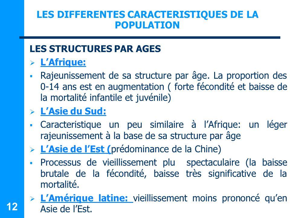 LES DIFFERENTES CARACTERISTIQUES DE LA POPULATION LES STRUCTURES PAR AGES LAfrique: Rajeunissement de sa structure par âge.